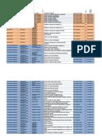 Catalogue des objectifs_apprentissage