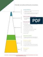 Pirámide Jurídica (1)