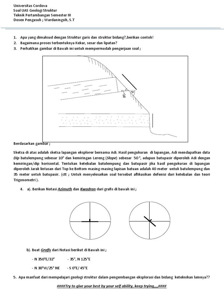 Apa yang dimaksud dengan Struktur garis dan struktur bidang