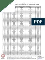 Anexo_2_RD0010_2021EF5001