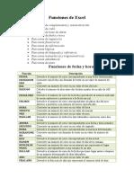 Funciones de Excel Deber
