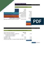 SBC y cuotas IMSS