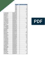 Calificaciones Finales Psicopatología 2