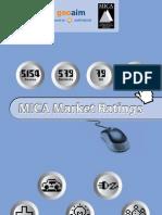 MICA Rating