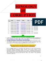 Lee County Corruption Chronology