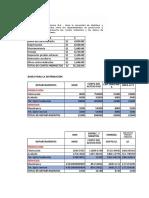 s14 Redistribución y Distribución