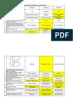 Exemple Electrotehnica 2015