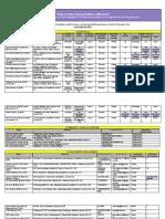 EHSM Directory