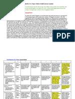 hailey kroischke- jlc peer-evaluation assignment