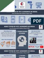 OTT AudienceSegments India