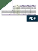 Tabela de Preço Médio