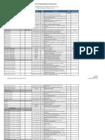 Guia Dotación de  HGR 205 CAMAS PUEBLA