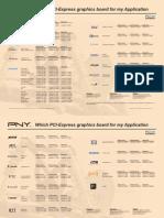 PNY_Quadro_per_Application