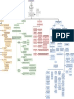 mapa conceptual La responsabilidad social empresarial y su impacto en la estructura organizacional