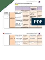 sesion 3 grupal MATRIZ DE DISPERSIÓN TEMÁTICA E ÍNDICE 2021