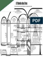 Tabela das Eras_Preto e Branco_Explicações na frente