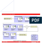 Microsoft PowerPoint - GB_ORDER_TO_SHIPMENT_FLOW_MODEL