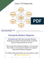 McKinsey 7-S Framework business diagram