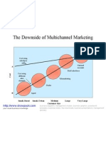 Multichannel Marketing business diagram