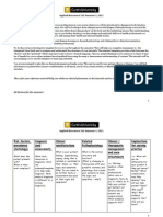Integrated case study template S1 2011