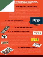 INFOGRAFIA PRACTICAS DE NORMALIZACION QUE EMERGEN EN EL CONTEXTO EDUCATIVO, COMUNITARIO Y SOCIAL.