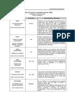 Lecturas complementarias - 7mo básico 2020