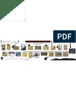 Midterm_Project_Jackson_Pollock_Timeline_Gerald_Gordinier