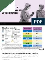 Le point sur la mise en oeuvre de la vaccination en Ontario