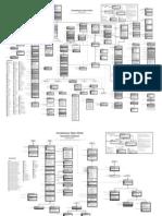 GeoDatabaseObjectModel