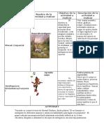 Actividad 3 y 4 -problematica identificada