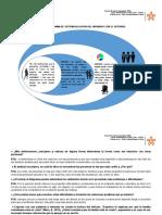 Diagrama de Sistema Relacion Del Individuo Con El Entorno
