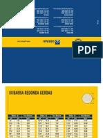 Catálogo Barras e Perfis - tabela de bolso
