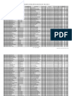 Daftar Rincian Desa penyaluran DD ( BLT ) Bulan ke - 1