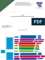 Los procesos Psicológicos básicos y superiores en la conducta humana mapa conceptual