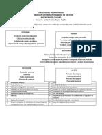 Taller Caracterización de procesos