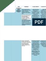 Docdownloader.com PDF Cuadro Comparativo Sobre Los Presidentes de Colombia Dd 6575f5e3b0cd6e9e9f291cea73b55b99