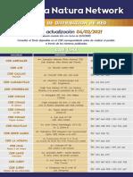 Lista CDR ENERO
