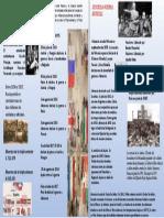 Infografía 1ra y 2da guerra mundial