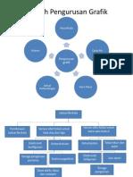 Contoh Pengurusan Grafik