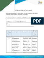Matriz 3 - Enfoques metodológicos Fase 4
