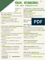 CONFERÊNCIAS INTERNACIONAIS DO MEIO AMBIENTE