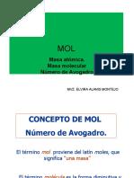 Mol, Masa Molar, No Avogadro Teams