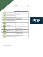 Matriz comparativa tipos de investigacion