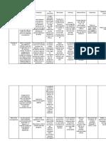 Tabla comparativa de métodos de conservación de alimentos