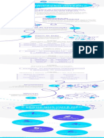 infografico_como_preparar_plano_de_CI
