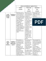 Análisis software Parrot (Consolidado a 19 Abril 2021)