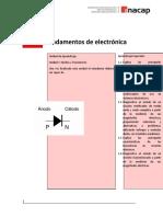 Guía Contenidos Unidad 1 V1.0