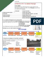 Chaîne-dénergie.pdf-9937