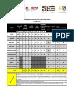 GERENCIAL INSTITUCIONES 30_04_202