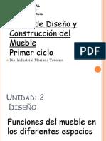 Unidad 2 Mueble multifuncion-giratorios